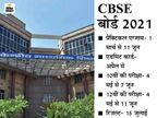 बोर्ड ने जारी की 10वीं-12वीं के प्रैक्टिकल एग्जाम की डेटशीट, 1 मार्च से 11 जून के बीच होगी परीक्षा|करिअर,Career - Dainik Bhaskar