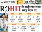 पहले दिन भारत का स्कोर 300/6; रोहित ने 161 रन बनाए, कोहली-शुभमन खाता भी नहीं खोल सके|क्रिकेट,Cricket - Dainik Bhaskar