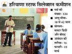 संस्कृत विषय में पीजीटी टीचर के 534 पदों पर भर्ती के लिए करें आवेदन, 16 फरवरी से शुरू होगी एप्लीकेशन प्रॉसेस|करिअर,Career - Dainik Bhaskar