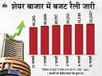 609 पॉइंट की बढ़त के साथ सेंसेक्स पहली बार 52,154 पर बंद, बैंकिंग शेयरों में सबसे ज्यादा खरीदारी हुई|बिजनेस,Business - Dainik Bhaskar