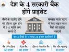 बैंक ऑफ महाराष्ट्र, बैंक ऑफ इंडिया, इंडियन ओवरसीज बैंक और सेंट्रल बैंक प्राइवेट होंगे, 6 महीने में प्रोसेस शुरू होगा|बिजनेस,Business - Dainik Bhaskar