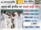 भारत 317 रन से जीता, अक्षर डेब्यू टेस्ट में 5 विकेट लेने वाले देश के छठे गेंदबाज बने|क्रिकेट,Cricket - Dainik Bhaskar