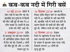 32 सीटर बस को सिर्फ 75 किमी सफर की इजाजत; 138 किमी के रूट का परमिट कैसे मिला?|मध्य प्रदेश,Madhya Pradesh - Dainik Bhaskar