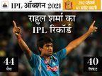 रेव पार्टी और खराब फिटनेस ने क्रिकेट से दूर किया; अब 34 साल की उम्र में वापसी की कोशिश में लेग स्पिनर|क्रिकेट,Cricket - Dainik Bhaskar