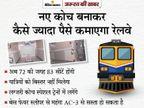 रेलवे ला रहा है AC-3 इकोनॉमी, ज्यादा यात्री ढोकर अधिक कमाई की तैयारी; लेकिन सफर होगा सस्ता|ज़रुरत की खबर,Zaroorat ki Khabar - Dainik Bhaskar