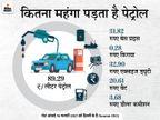 पेट्रोल-डीजल की कीमतों में लगी आग से किसानों और ट्रांसपोर्टरों को कितना नुकसान; कैसे बढ़ेंगे जरूरत की चीजों के दाम?|ओरिजिनल,DB Original - Dainik Bhaskar