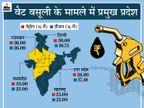 पेट्रोल-डीजल पर वैट वसूलने में राजस्थान और मध्यप्रदेश अव्वल, 2019-20 में वैट से राजस्थान सरकार ने कमाए 13 हजार करोड़ रुपए|बिजनेस,Business - Dainik Bhaskar