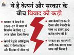 एयर इंडिया, बैंक खाता, भारतीय शिप और डिप्लोमैटिक प्रॉपर्टी को जब्त कर सकती है केयर्न बिजनेस,Business - Dainik Bhaskar