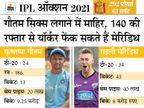 सबसे महंगे अनकैप्ड प्लेयर बने गौतम 46 गुना ज्यादा कीमत पर बिके; 7 साल बाद बिके पुजारा के लिए तालियां बजीं|क्रिकेट,Cricket - Dainik Bhaskar