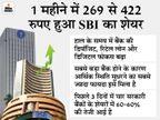 1 महीने में 50% बढ़ा शेयर, मार्केट कैप में कोटक महिंद्रा को पीछे छोड़ने के करीब बिजनेस,Business - Dainik Bhaskar