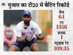 CSK ने टर्निंग ट्रैक बनवाए तो कप्तान धोनी के लिए ट्रम्प कार्ड साबित हो सकते हैं टीम इंडिया के नंबर-3 बैट्समैन|क्रिकेट,Cricket - Dainik Bhaskar