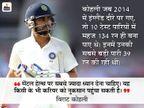 विराट बोले- 2014 में इंग्लैंड टूर पर नाकाम होने के बाद खुद को दुनिया का सबसे लाचार व्यक्ति समझने लगा था|क्रिकेट,Cricket - Dainik Bhaskar