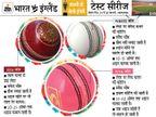 फ्लड लाइट्स में रेड बॉल ठीक से दिखती नहीं, व्हाइट बॉल 80 ओवर टिक नहीं पाती|क्रिकेट,Cricket - Dainik Bhaskar