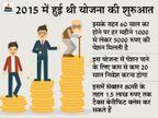 सिर्फ 210 रुपए में आप भी कर सकते हैं 5 हजार रु. महीने की पेंशन का इंतजाम, 2.75 करोड़ लोग ले रहे इसका लाभ बिजनेस,Business - Money Bhaskar