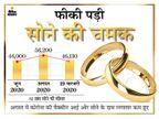 8 महीने में पहली बार 46 हजार पर आया सोना, 10 ग्राम की कीमत 10 हजार रुपए कम हुई|बिजनेस,Business - Dainik Bhaskar