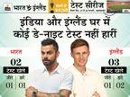 दोनों टीम विदेश में कोई पिंक बॉल टेस्ट नहीं जीत सकीं, वेस्टइंडीज घर में हारने वाली इकलौती टीम|क्रिकेट,Cricket - Dainik Bhaskar