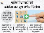 लोगों को अस्पतालों की मनमानी वसूली से राहत मिलेगी, बीमा कंपनियां पॉलिसी रिन्युअल पर बढ़ा हुआ प्रीमियम ले सकेंगी|बिजनेस,Business - Dainik Bhaskar