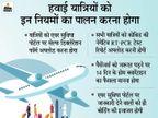 विदेश से आने वाले हवाई यात्रियों को ऑनलाइन सेल्फ डिक्लेरेशन देनी होगी, नेगेटिव टेस्ट रिपोर्ट भी जरूरी|बिजनेस,Business - Money Bhaskar