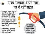 पश्चिम बंगाल और असम के बाद नागालैंड सरकार ने भी पेट्रोल-डीजल किया सस्ता, अब तक 5 राज्य कर चुके हैं कटौती|बिजनेस,Business - Dainik Bhaskar