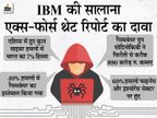 हैकर्स ने पॉपुलर ब्रांड्स की नकल करके लोगों को झांसे में लिया, डेटा लीक करने की धमकी देकर करोड़ों कमाए|टेक & ऑटो,Tech & Auto - Dainik Bhaskar