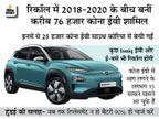 दुनियाभर में 82 हजार इलेक्ट्रिक कारों का बैटरी सिस्टम बदलेगी हुंडई; 6,520 करोड़ रुपए खर्च करेगी|टेक & ऑटो,Tech & Auto - Dainik Bhaskar