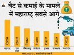 अगर राज्य सरकारों ने वैट कम नहीं किया तो जल्द ही देश में ज्यादातर जगह पेट्रोल हो सकता है 100 रुपए के पार|बिजनेस,Business - Dainik Bhaskar