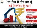 नए साल के शुरुआती दो माह में 100 रुपए तक बढ़े रसोई गैस के दाम, 22 दिन में तीसरी बार बढ़ोतरी, आज से राजस्थान में 798 रुपए गैस सिलेंडर|जयपुर,Jaipur - Dainik Bhaskar
