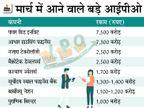 मार्च में 12-15 कंपनियां लाएंगी आईपीओ, जुटाएंगी 30 हजार करोड़ रुपए|बिजनेस,Business - Money Bhaskar