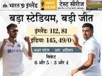 2 दिन में इंग्लैंड को 10 विकेट से हराया, 144 साल में 22वीं बार कोई टेस्ट दो दिन में खत्म|क्रिकेट,Cricket - Dainik Bhaskar