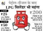 रसोई गैस के दाम 25 रुपए बढ़े, एक महीने में 3 बार कीमतों में हुआ इजाफा|बिजनेस,Business - Dainik Bhaskar
