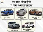नेक्स्ट जनरेशन स्कॉर्पियो से लेकर हुंडई अलकेजर तक, इस साल भारत में लॉन्च होंगी 7 सीटों वाली ये 5 एसयूवी|टेक & ऑटो,Tech & Auto - Dainik Bhaskar