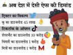 तेजी से ट्विटर का विकल्प बन रहा कू ऐप, चीनी ऐप्स के विरोध के बाद इन भारतीय ऐप्स को मिला था फायदा|टेक & ऑटो,Tech & Auto - Money Bhaskar
