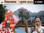 TMC का जोर बंगाल की बेटी के नारे पर तो BJP का ध्रुवीकरण पर फोकस; लेफ्ट-कांग्रेस के तो पोस्टर-बैनर भी नजर नहीं आ रहे|ओरिजिनल,DB Original - Dainik Bhaskar