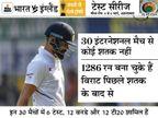 6 टेस्ट और 11 पारी से शतक नहीं जमा पाए हैं टीम इंडिया के कप्तान, दो शतक के बीच सबसे लंबे गैप की बराबरी|क्रिकेट,Cricket - Dainik Bhaskar