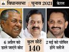 चुनाव की तारीख आने के 4 दिन पहले लेफ्ट सरकार ने अपने 3 फैसले पलटे, सबरीमाला आंदोलन के दौरान 87600 लोगों पर दर्ज मुकदमे वापस होंगे DB ओरिजिनल,DB Original - Dainik Bhaskar