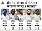 रोहित और अक्षर को मिली करियर की बेस्ट रैंकिंग, अश्विन टॉप-3 बॉलर्स में शामिल; पुजारा-पंत को नुकसान क्रिकेट,Cricket - Dainik Bhaskar