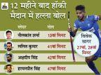 जर्मनी को उसी के घर में 6-1 से हराया, यंग प्लेयर विवेक ने लगातार मिनट में 2 गोल दागे स्पोर्ट्स,Sports - Dainik Bhaskar