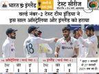 अगली जीत के साथ इस साल सबसे ज्यादा 4 टेस्ट जीतेगी इंडिया, इंग्लैंड को पीछे छोड़ने का मौका|क्रिकेट,Cricket - Dainik Bhaskar