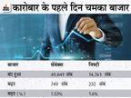 सप्ताह में कारोबार के पहले दिन बीएसई 749 अंक और निफ्टी 232 पॉइंट ऊपर बंद हुआ; MMTC के शेयर में 20% का उछाल रहा|मार्केट,Market - Dainik Bhaskar