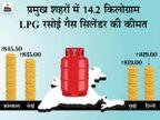 रसोई गैस के दाम 25 रुपए बढ़े, इस साल अब तक बिना सब्सिडी वाला सिलेंडर 125 रु. महंगा हुआ|बिजनेस,Business - Dainik Bhaskar