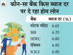 कोटक महिंद्रा बैंक 6.65% ब्याज पर दे रहा होम लोन, 31 मार्च तक ले सकेंगे ऑफर का फायदा बिजनेस,Business - Money Bhaskar