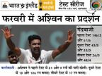 लगातार दूसरे महीने भारतीय को मिल सकता है खिताब, अश्विन का मुकाबला इंग्लैंड के जो रूट और वेस्टइंडीज के मायर्स से|क्रिकेट,Cricket - Dainik Bhaskar