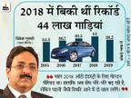 88 से 9% पर पहुंचा बिक्री में गिरावट का आंकड़ा, पहले जैसी रफ्तार पकड़ने में इंडस्ट्री को थोड़ा वक्त लगेगा टेक & ऑटो,Tech & Auto - Money Bhaskar