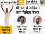 पूर्व बैट्समैन ने कहा- रवि बेस्ट बनना चाहते हैं, तभी बेस्ट के सामने गेंदबाजी करना उन्हें पसंद; खुद को तराश रहे हैं|क्रिकेट,Cricket - Dainik Bhaskar