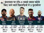 इंस्टाग्राम पर 10 करोड़ फॉलोअर्स वाले दुनिया के पहले क्रिकेटर; फुटबॉलर रोनाल्डो सबसे ज्यादा पसंद किए जाने वाले खिलाड़ी|स्पोर्ट्स,Sports - Dainik Bhaskar