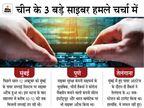 चीनी हैकर्स ने मुंबई के साथ तेलंगाना में भी की थी ब्लैकआउट की साजिश, 40 सब-स्टेशन को किया था टारगेट|देश,National - Dainik Bhaskar