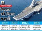 कहानी देश के पहले विमानवाहक पोत INS विक्रांत की, जिसे 1971 की जंग में 2 महावीर और 12 वीर चक्र मिले|देश,National - Dainik Bhaskar