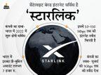 जल्द ही भारत में शुरू होगी एलन मस्क की हाई-स्पीड इंटरनेट सर्विस 'स्टारलिंक', प्री-बुकिंग शुरू; जानें पूरी प्रोसेस|टेक & ऑटो,Tech & Auto - Money Bhaskar