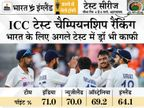 सीरीज टालने पर साउथ अफ्रीका की शिकायत; इंग्लैंड से आखिरी टेस्ट हारने के बाद भी टीम इंडिया फाइनल में पहुंच सकती है|क्रिकेट,Cricket - Dainik Bhaskar