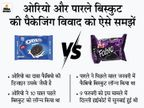 ओरियो ने बिस्कुट के डिजाइन पर विरोध जताया, 12 अप्रैल को अगली सुनवाई|बिजनेस,Business - Money Bhaskar